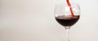 красные пятна после алкоголя