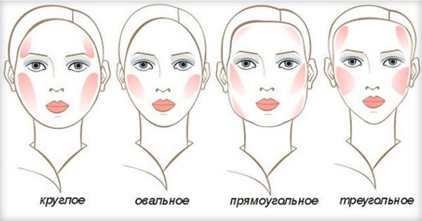 Форма лица